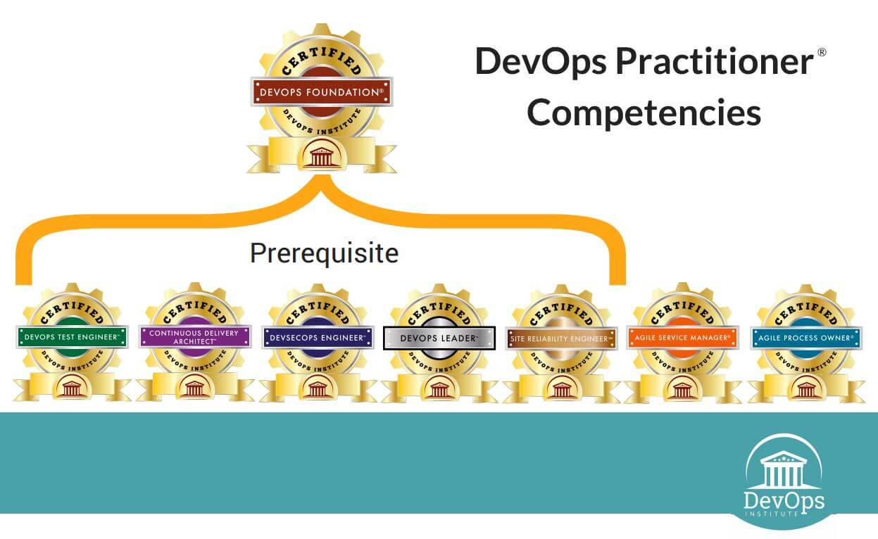 Certificaciones DevOps